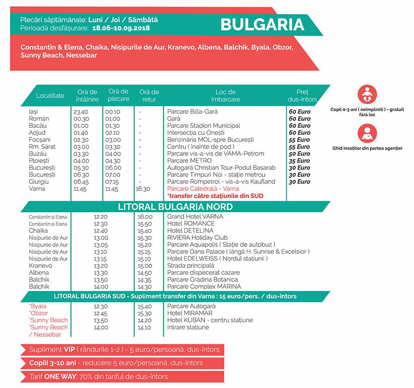 Charter autocar Bulgaria cu plecare din Iasi