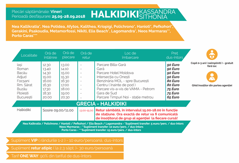 Charter autocar Halkidiki Kassandra-Sithonia cu plecare din Iasi