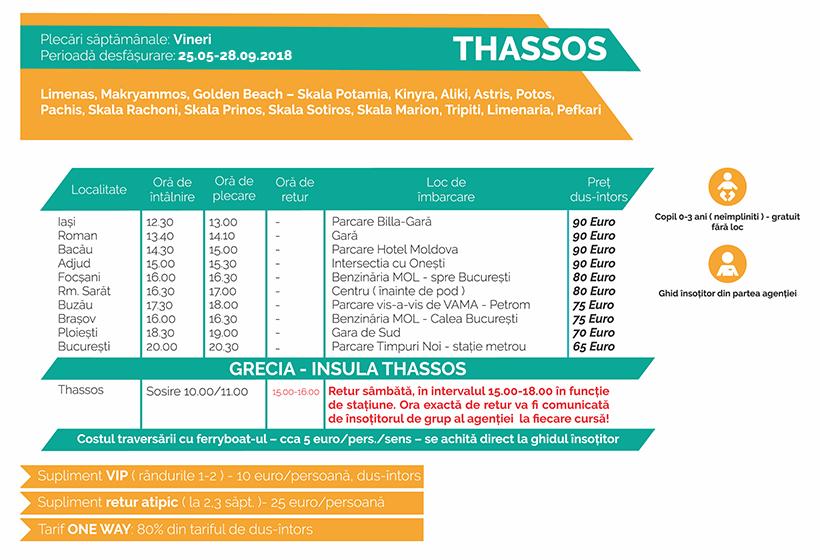 Charter autocar Thassos cu plecare din Iasi